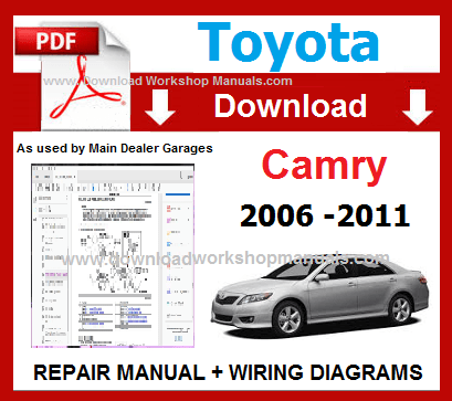 Toyota 12r workshop manual pdf download