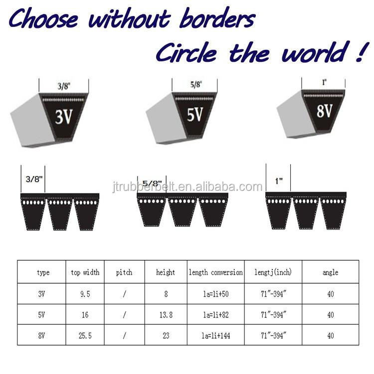 V belt size chart pdf