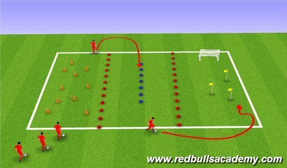 U14 soccer practice plans pdf