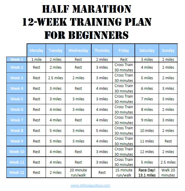 Best half marathon training guide