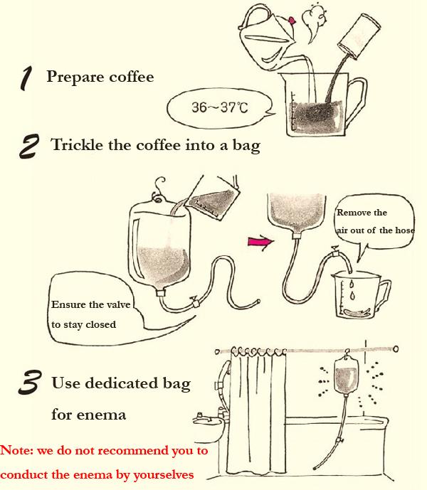 warm water enema instructions