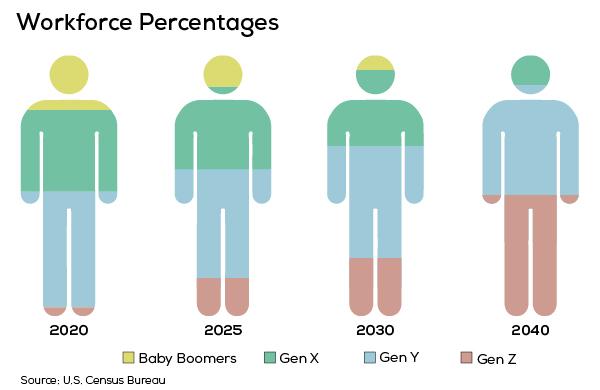 Generation z consumer trend pdf