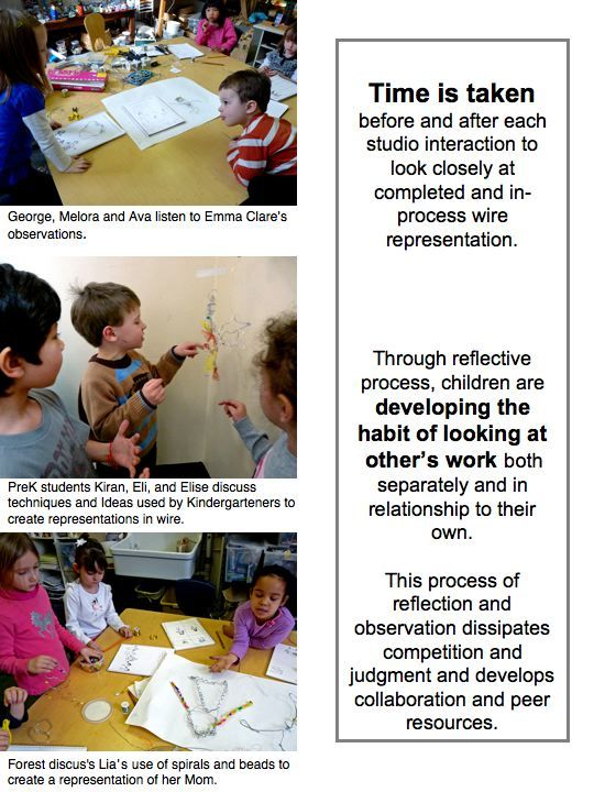 work based learning instructions examples