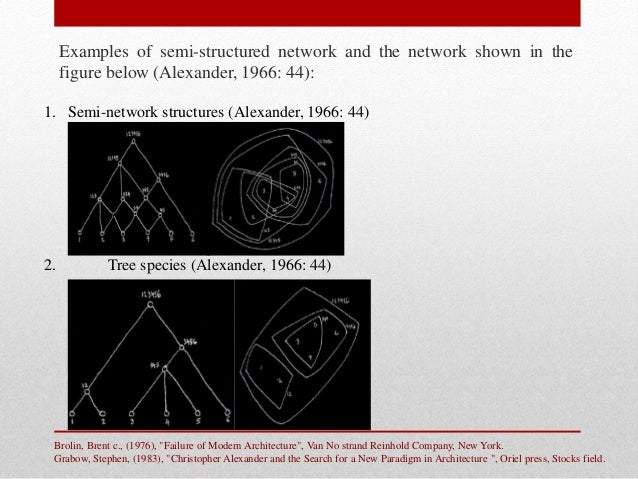 The oregon experiment christopher alexander pdf