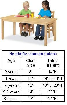 Table and chair height guidelines for children
