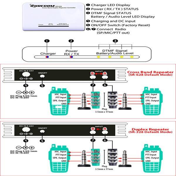 surecom sr 628 manual pdf