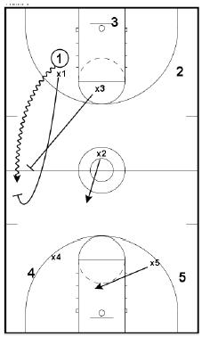 Run and jump defense pdf