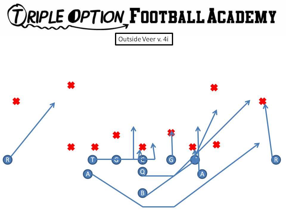 Veer option offense playbook pdf