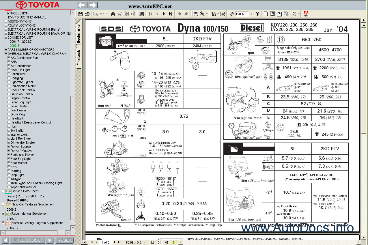 toyota dyna 100 150 service manual