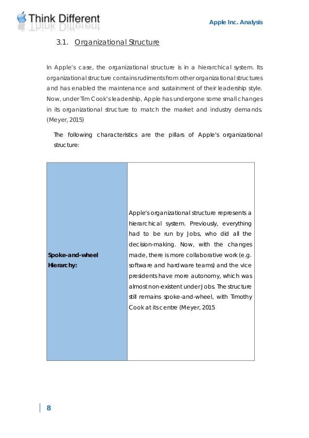 Apple branding case study pdf