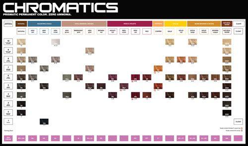 Redken color fusion color chart pdf