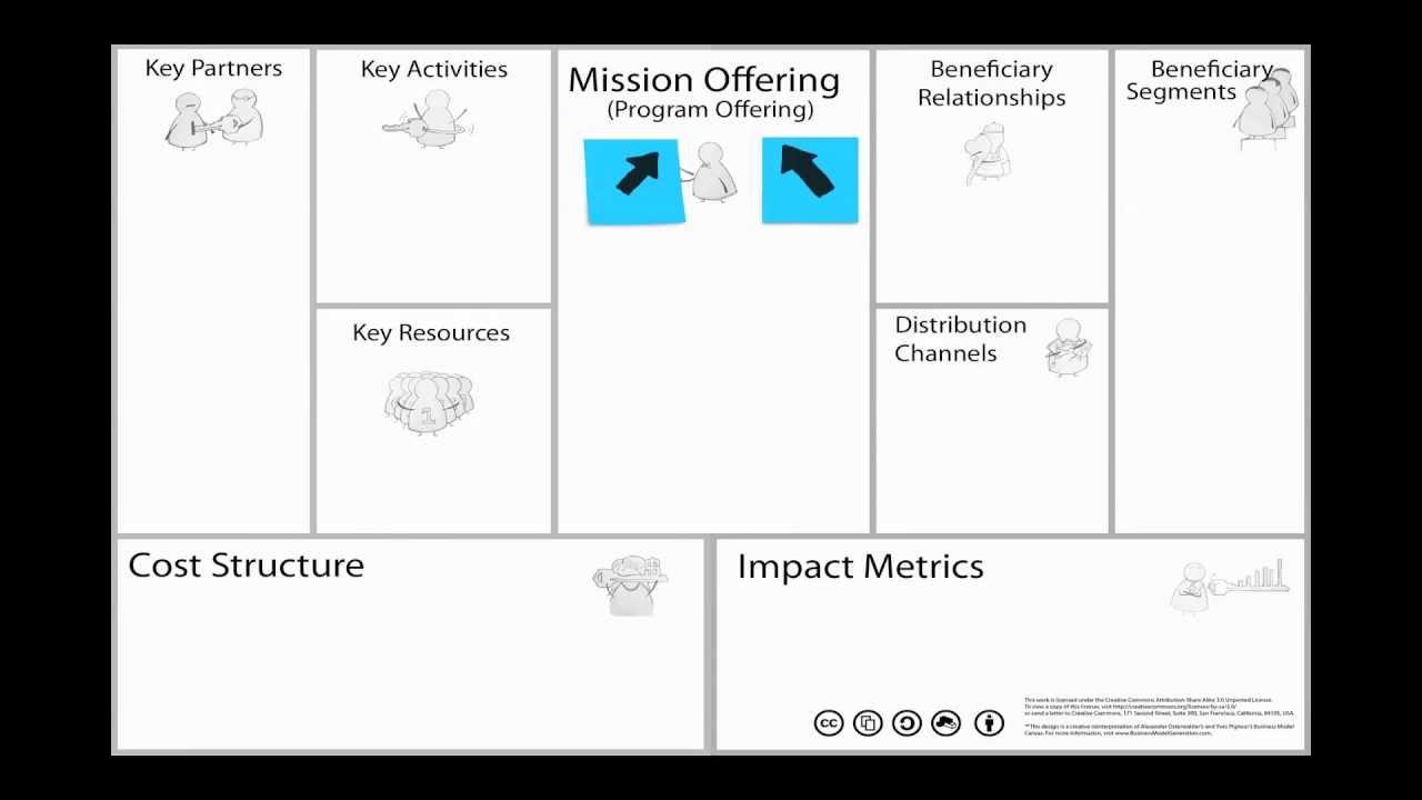 Nitro pdf for non profit organisations