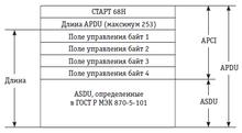 Iec 60870 5 104 pdf