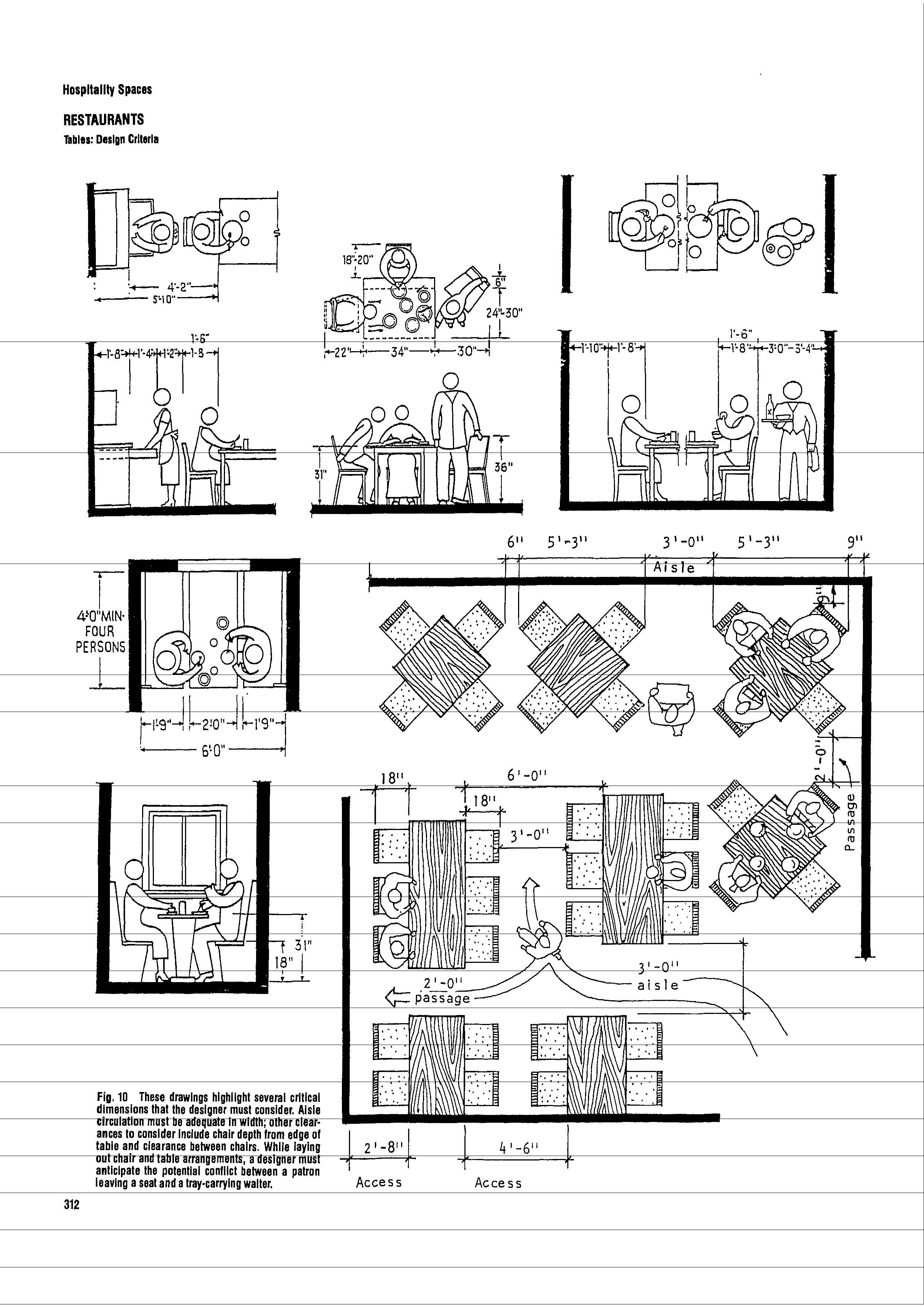 Restaurant kitchen layout dimensions pdf