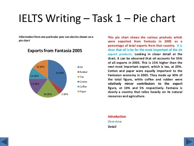 Ielts writing task 1 vocabulary table pdf