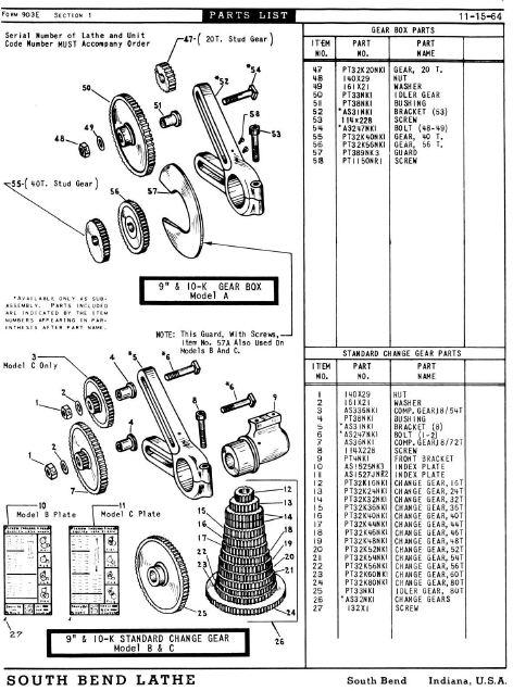 South bend 9 lathe manual pdf