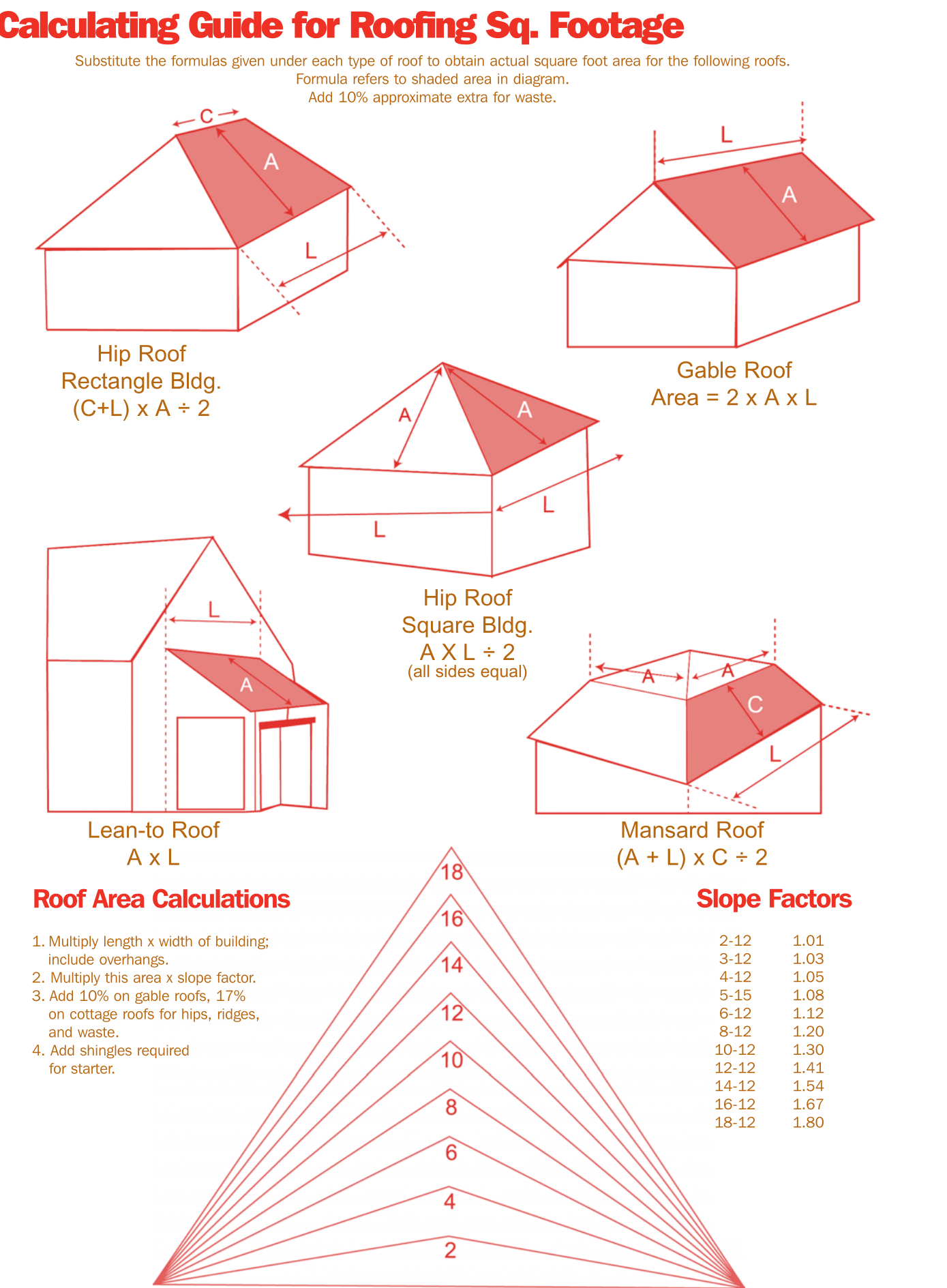 Bell shaped roof how to get square foot