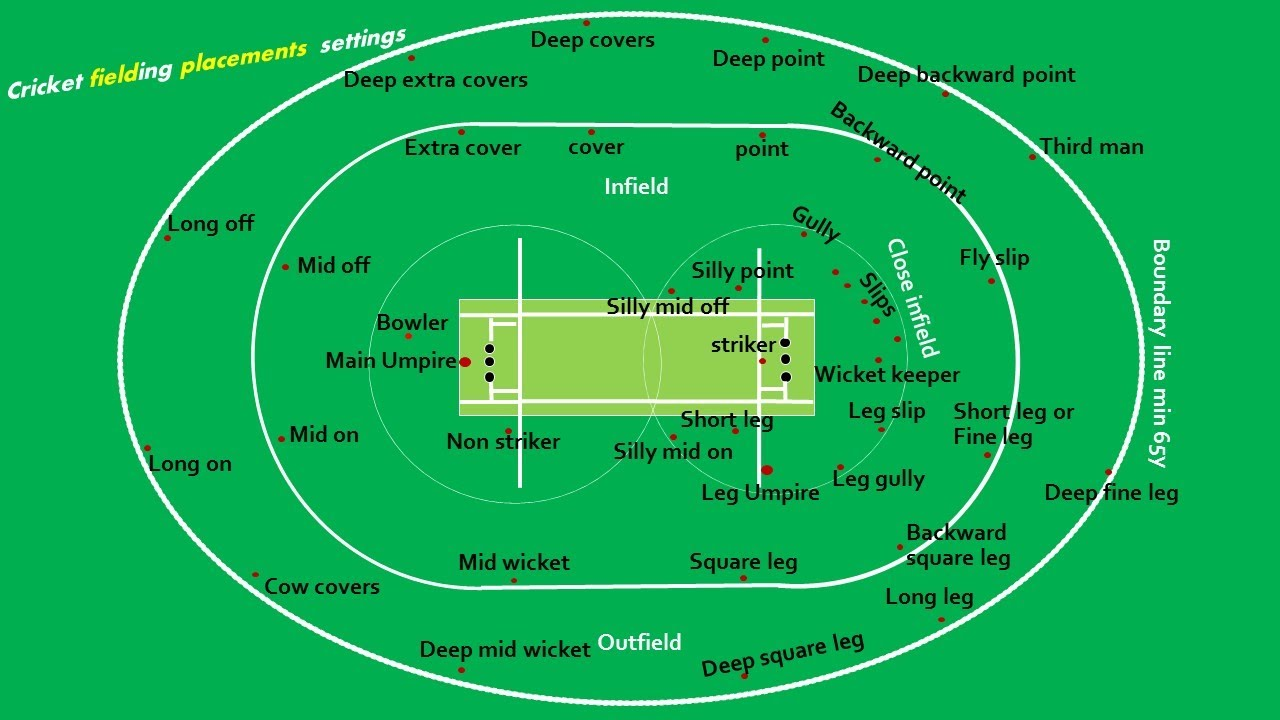 Short mat bowls rules pdf