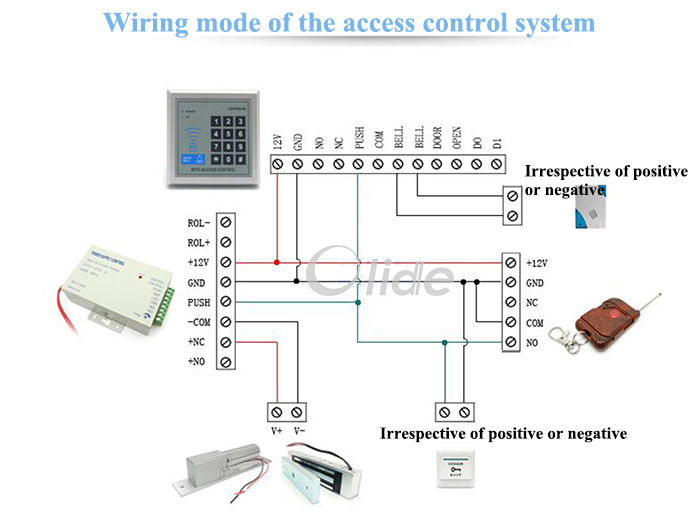 Access control power supply manual