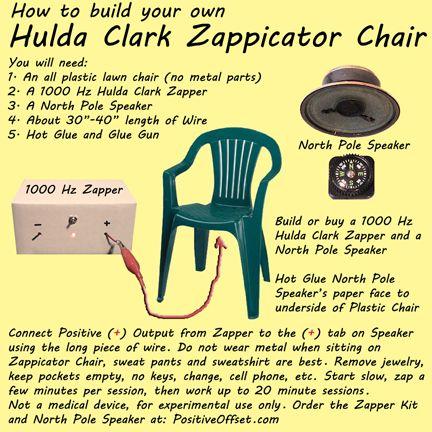 hulda clark zapper instructions