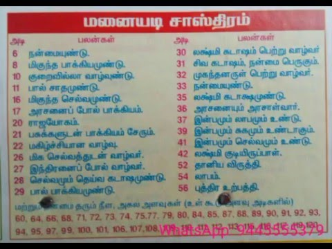 Vasthu sastra in tamil pdf