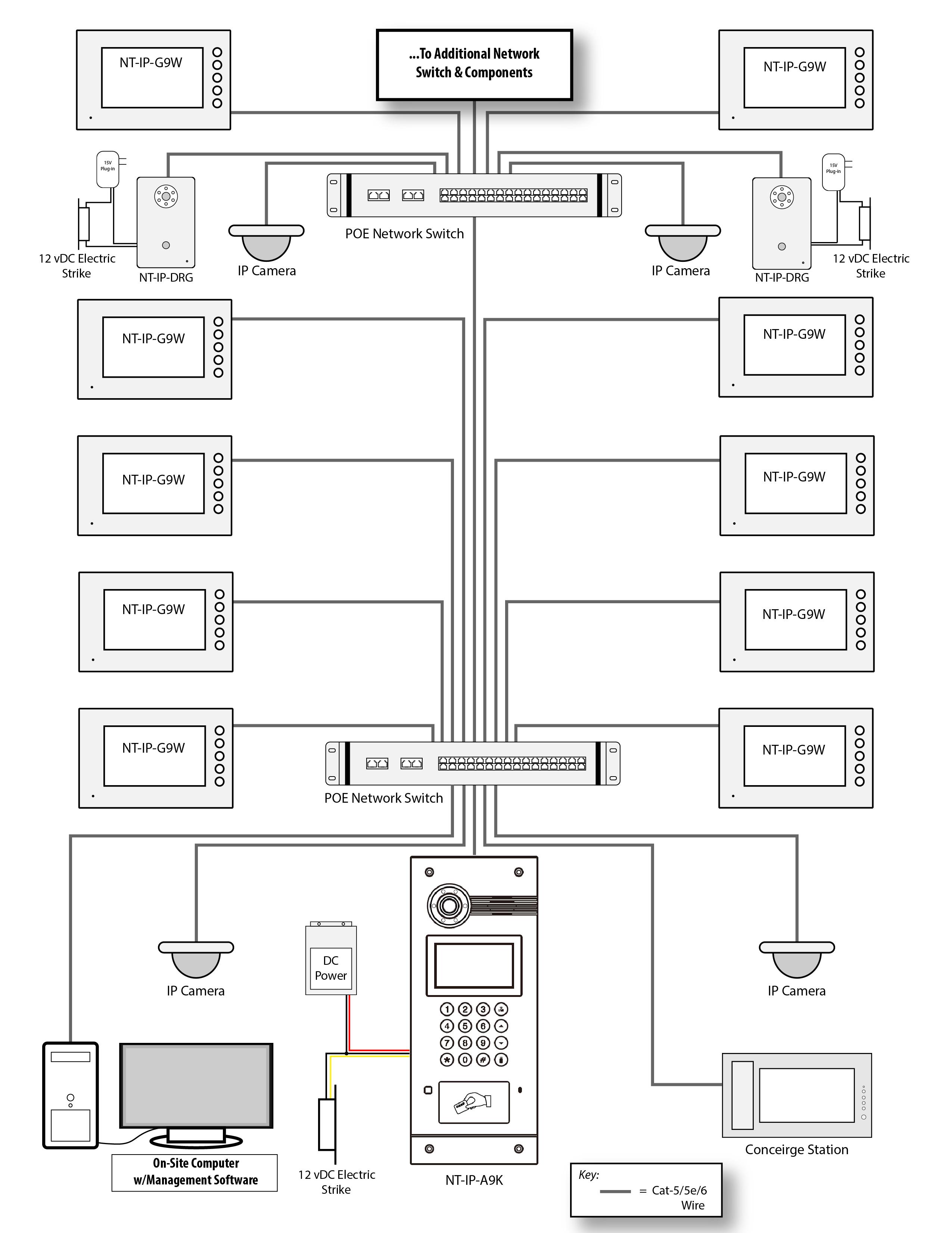 rauland responder 4000 installation manual