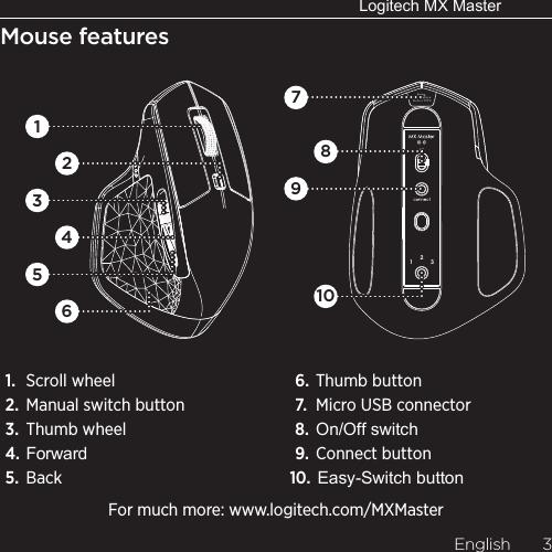 logitech mx 3200 user manual