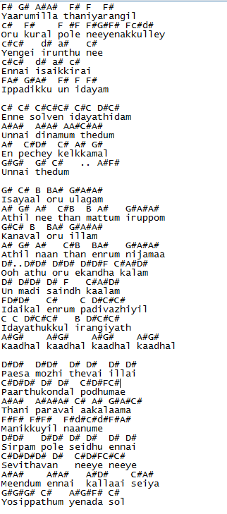 Malayalam christian songs guitar chords pdf