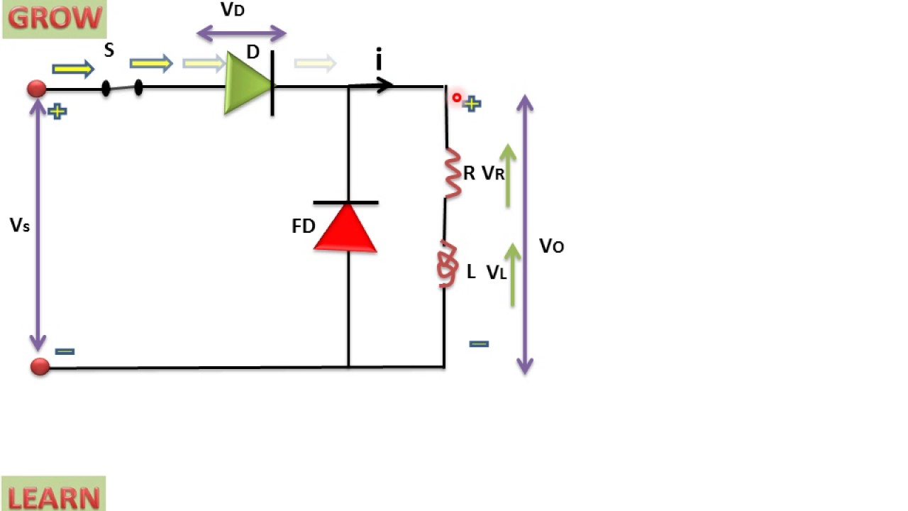 Application of free wheeling diode