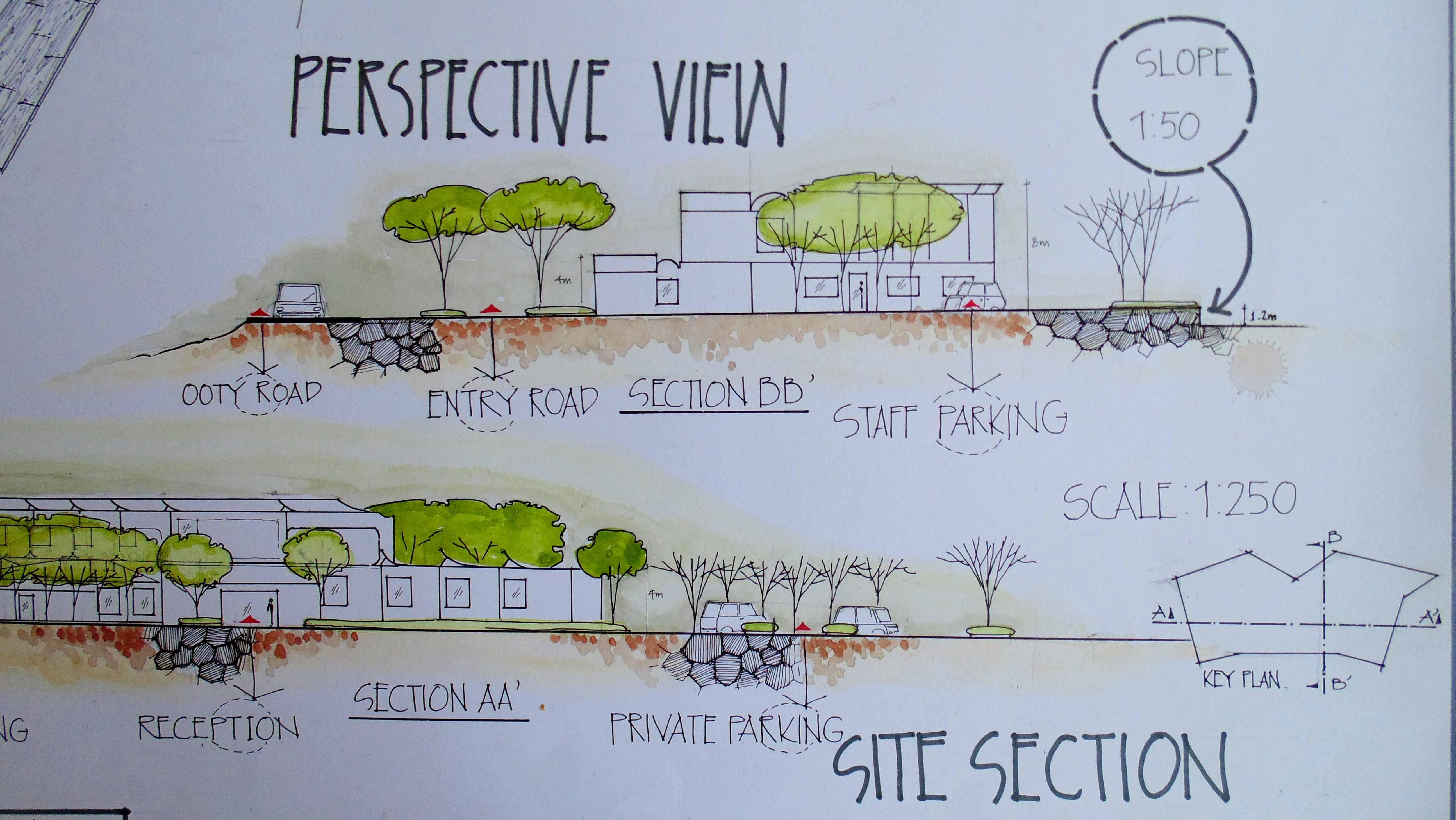 architectural design manual presentation sheets