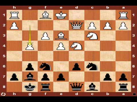 Art of defence in chess pdf