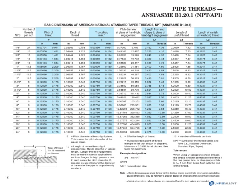 Asme b1 20.1 2013 pdf