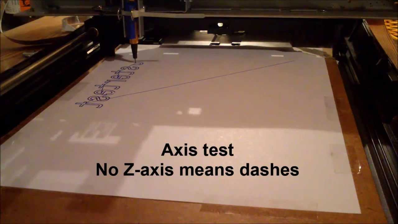 Axis2 axisfault how to get details
