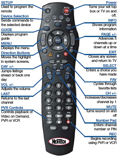 remote control or manual drivin