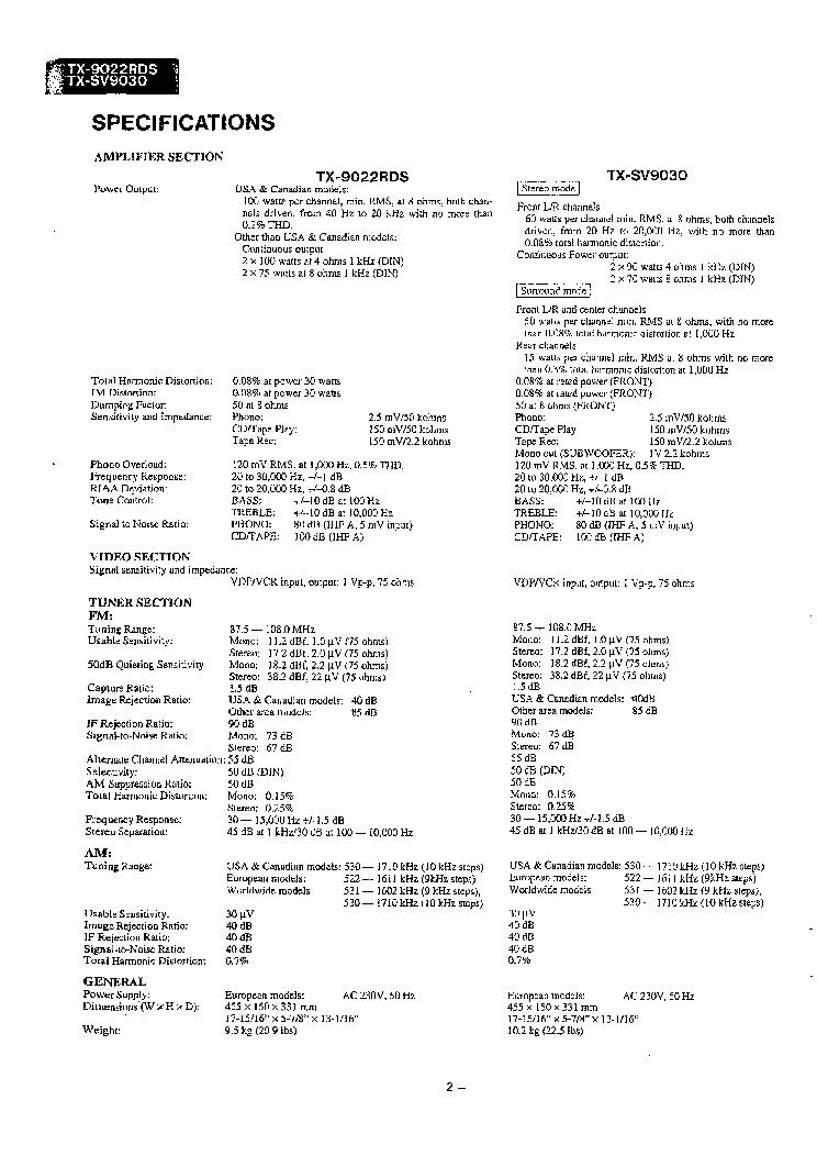 onkyo tx 35 service manual