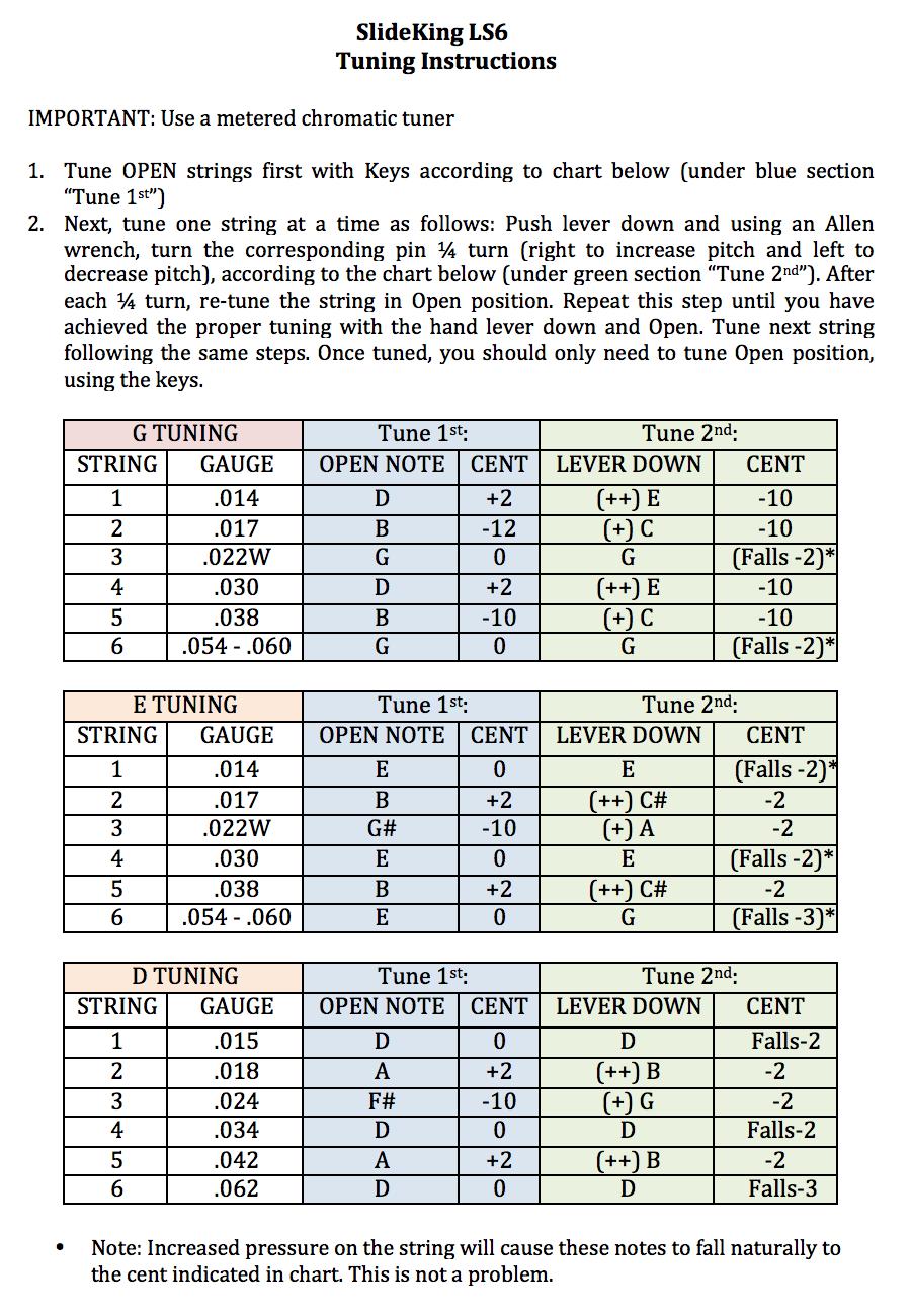 C6 pedal steel instruction