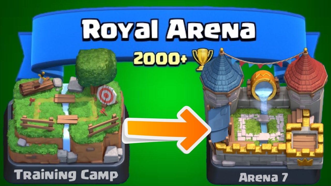 Clash royale how to change arenas
