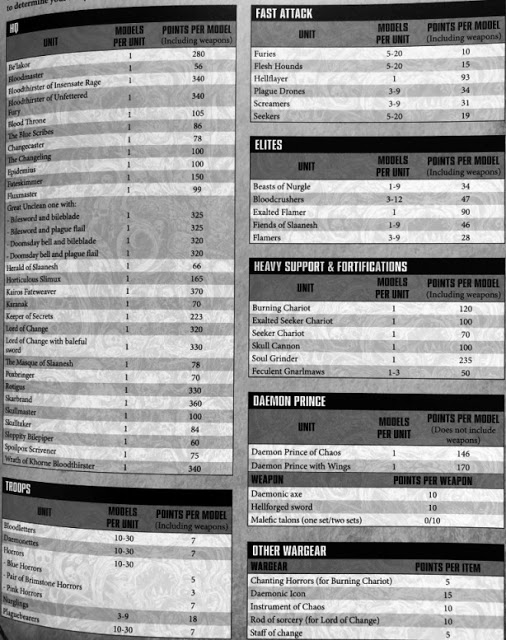 Craftworld codex 8th edition pdf