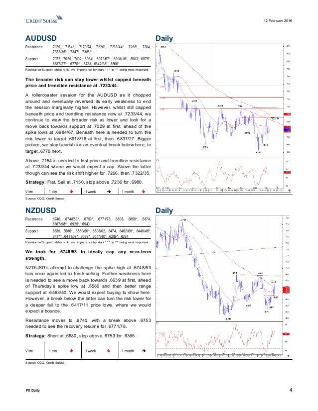 Credit suisse quantitative research pdf