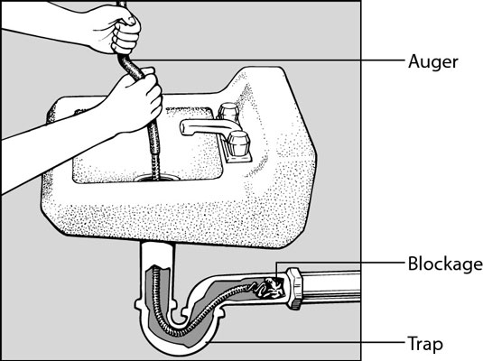 how do you use a manual drain snake