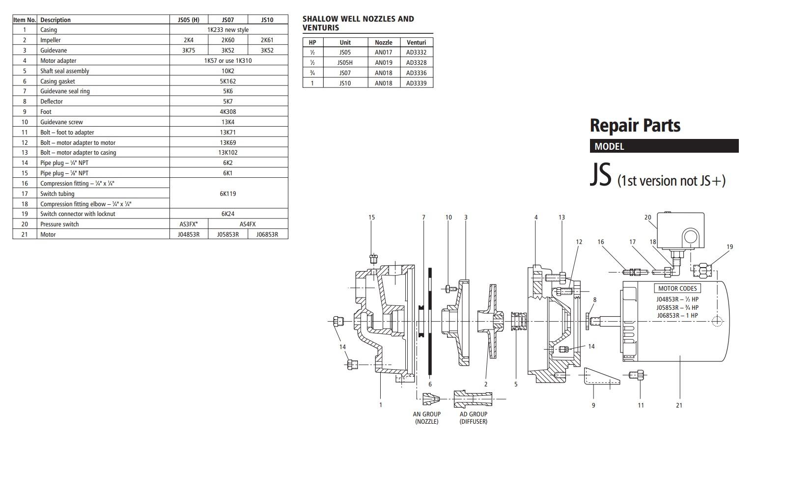 munchkin mk0040-001 rev.1 instruction manual