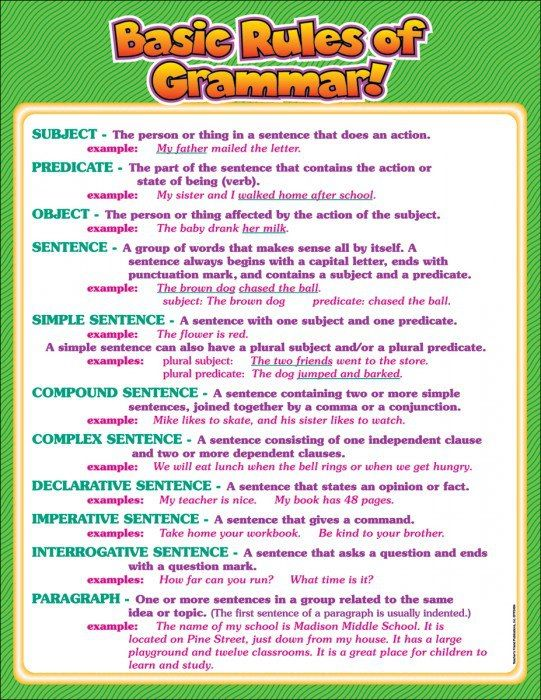 English language grammar rules pdf