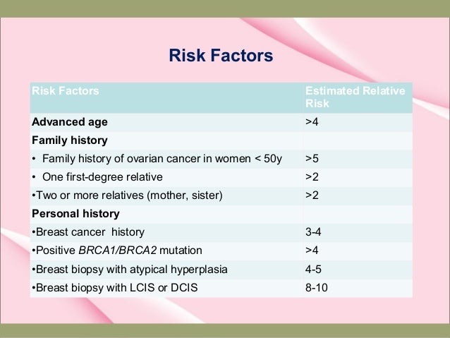 Family history of breast cancer screening guidelines