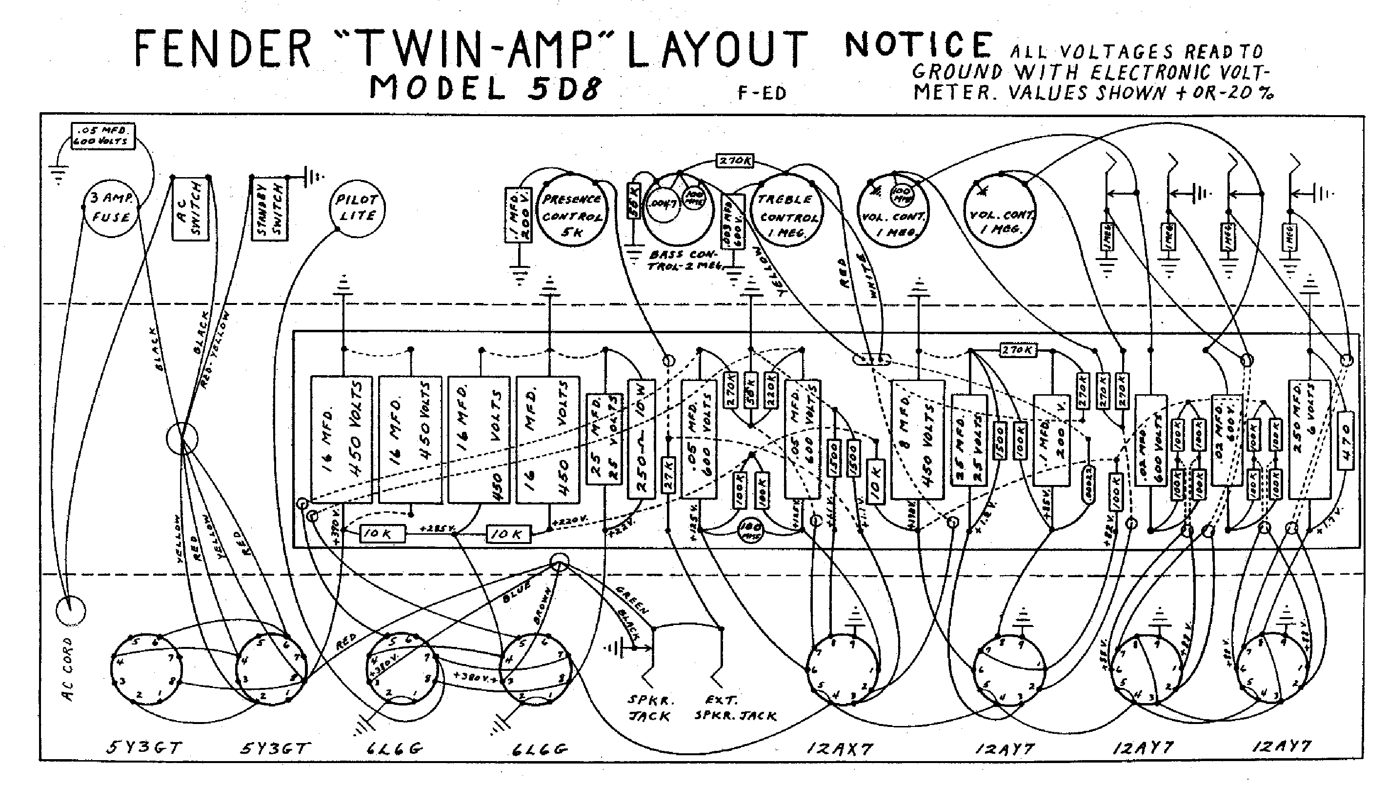 Fender eighty five manual pdf