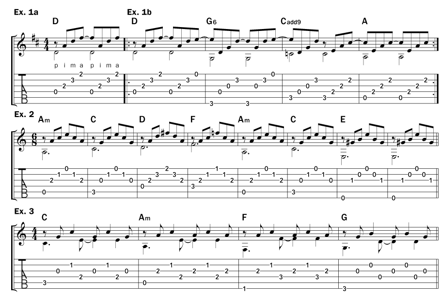 Fingerpicking patterns for acoustic guitar pdf