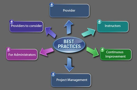 Hr document management best practices