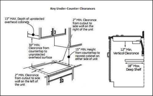 Ikea electric hob instructions