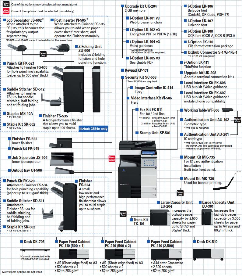 konica minolta bizhub c364e manual