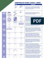Kumon english pdf janswer book