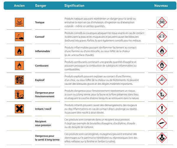 Les signes de ponctuation et leur signification pdf